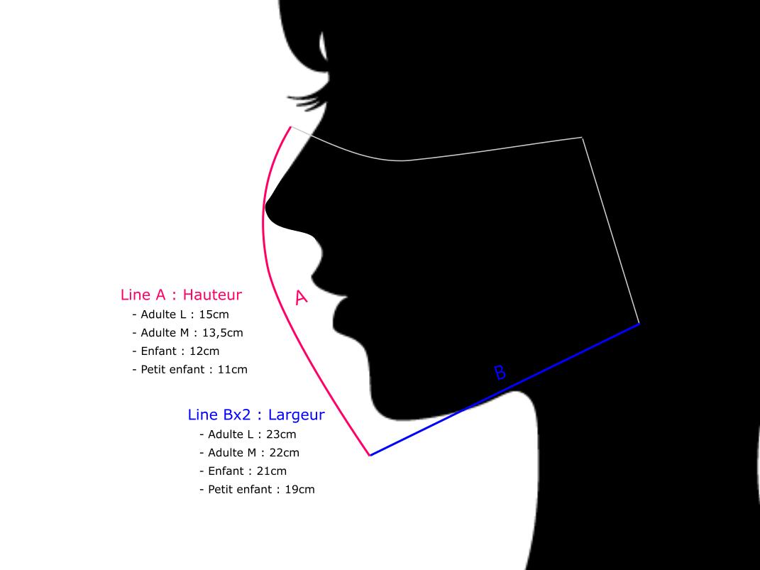 Masque - Bonne taille
